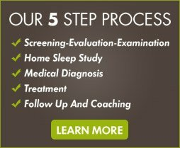 5 Step Process to Sleep Disorder Treatment